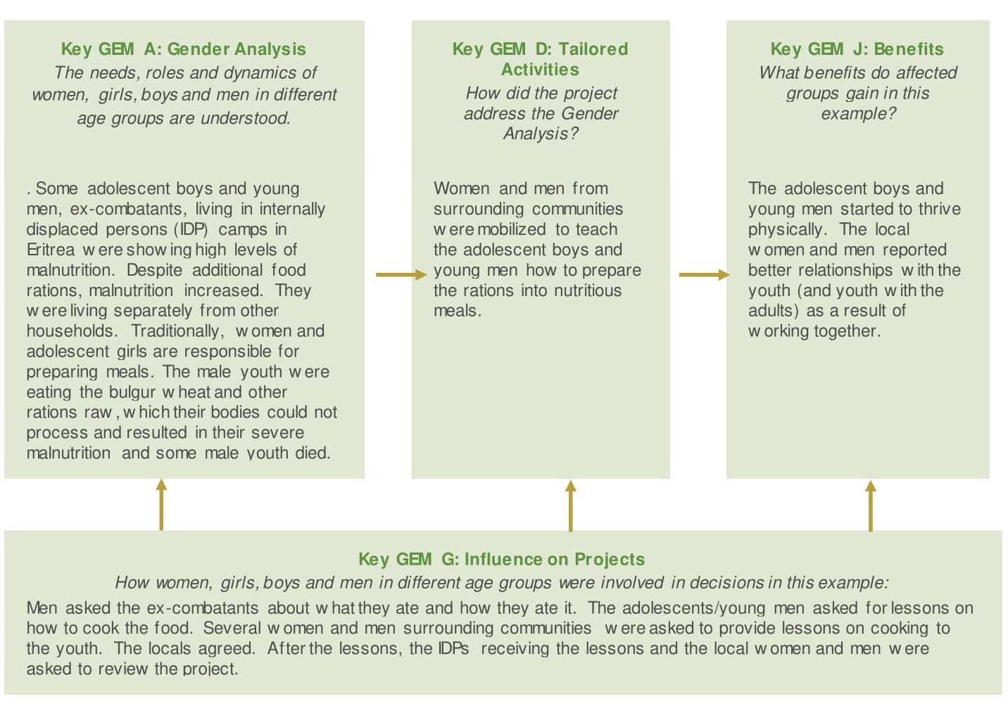 nutrition_graph2-1.jpg